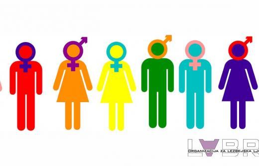 diskriminacija na radnom mestu LGBTI labris beograd